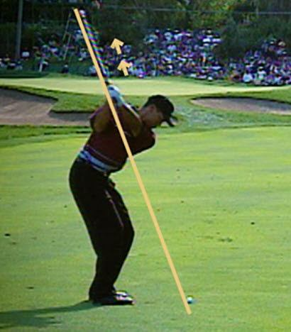 Tiger Woods New Swing Analysis and Your Complimentary Croker Golf Weekly Learning Publication