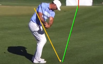 Swing Analysis of Brooks Koepka, and Dustin Johnson,a lesson of the week, and more. – 11 February 2021
