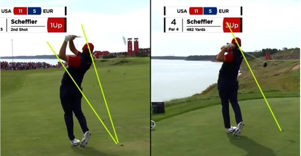Swing Analysis of Scottie Scheffler,and Nasa Hataoka, a lesson of the week, and more.